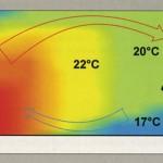 Альтернативное отопление частного, загородного дома и коттеджа